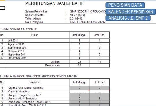 Sheet Analisis jam Efektif